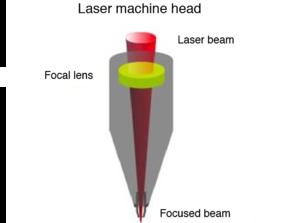 laser machine head image